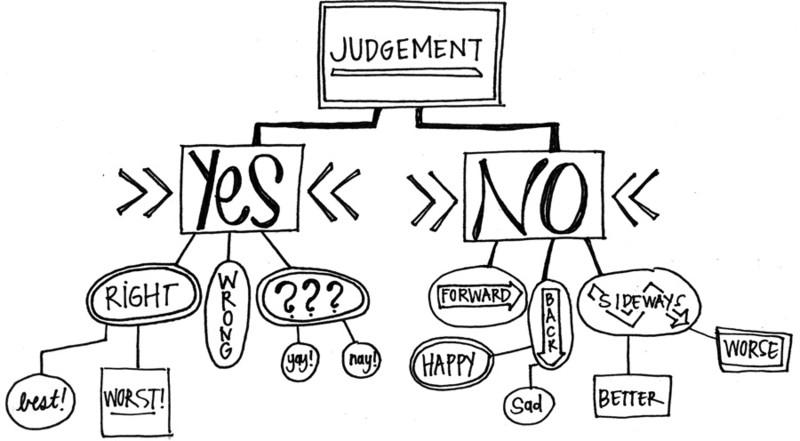 Cómo declarar en un juicio (II). Delante del Juez…